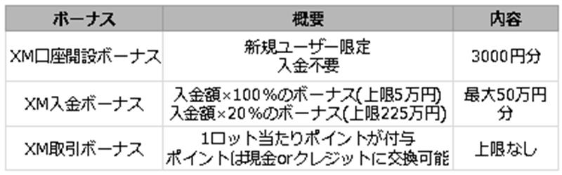 xm-bonus-1